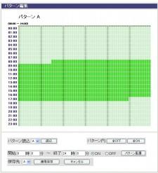 RSC-MT4Hパターン画面