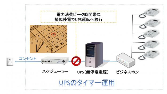 活用事例-UPSタイマー制御